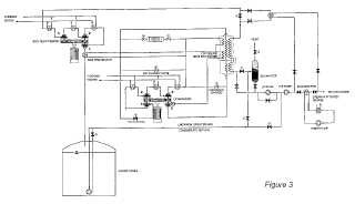 Sistemas de suministro de gas para motores de gas.