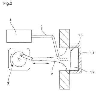 Dispositivo de circulación de fluido.