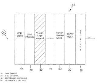 Procedimiento para el control de una pasarela mediante un protocolo intercalado y pasarela para la realización del procedimiento.