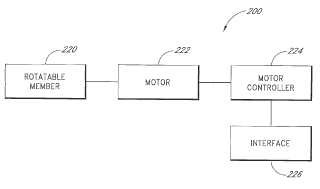 Sistema y procedimiento para controlar el bobinado de material lineal.