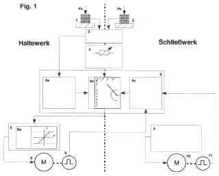 Procedimiento para influir en el volumen de llenado de cuchara en equipos elevadores con mecanismos de elevación de cuchara de dos motores.