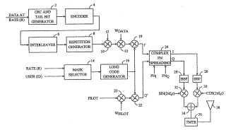 Procedimiento y aparato para transmitir y recibir datos de velocidad variable.