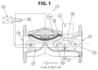 Medidor de flujo ultrasónico integrado y válvula hidraulica.