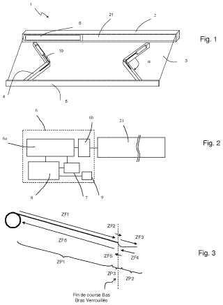 Procedimiento de funcionamiento de un accionador electromecánico para una persiana con brazos.
