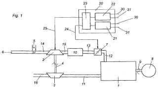 Motores de combustión interna así como dispositivo de reglaje del motor.
