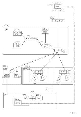 Sistema y procedimiento para la reconfiguración de un red celular.