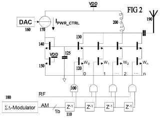 latest design sleek super quality Amplificador de RF con filtro digital para transmisor polar.