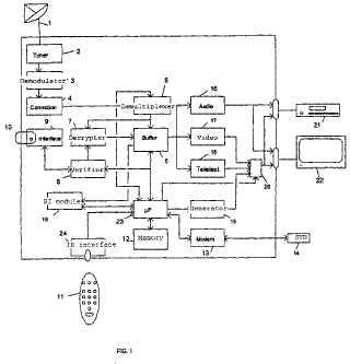 Procedimiento de gestión de informaciones de servicio en una televisión digital y receptor asociado.