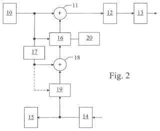 Sistema y método para linealizar transmisiones de microondas.