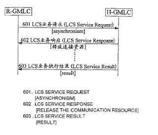 Método de rechazo de una demanda de información de localización en un servicio de localización.