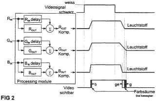 Procedimiento y aparato para controlar una pantalla de visualización de plasma.