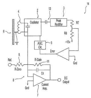 Sistema de medición de la conductancia/resistencia laminar.