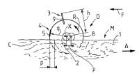 Dispositivo para el volteo y la traslación de un material pastoso o granuloso.