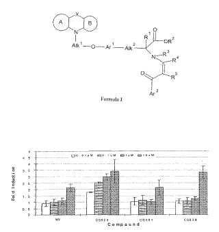 Derivados de ácidos arilalcanoicos sustituidos como agonistas de PAN-PPAR con potente actividad antihiperglucémica y antihiperlipidémica.