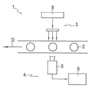 Procedimiento y dispositivo para detectar defectos de bajo y alto contraste en objetos transparentes o traslúcidos.