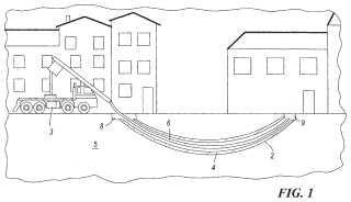 Procedimiento de tendido rápido de tuberías/infraestructuras/cables para servicios subterráneos.