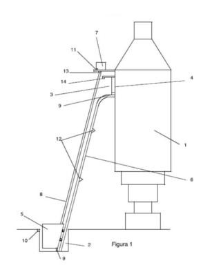 Sistema de carga de cátodos de cobre automatizado y procedimiento de utilización.