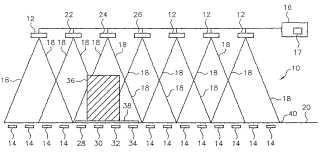 Identificación y seguimiento de artículos utilizando sombras electrónicas creadas mediante etiquetas RFID.