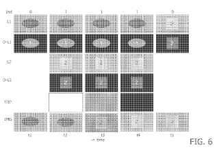 Procesamiento de datos de imagen tridimensional.