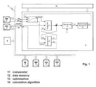 Procedimiento para el control de un accionamiento híbrido en un vehículo ferroviario.