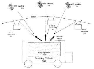 Base de datos y servidor de balizas de localización, método para construir una base de datos de balizas de localización, y servicio basado en la localización que la utiliza.