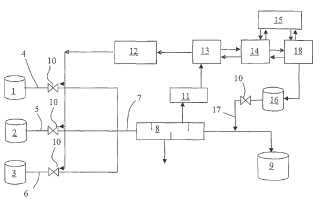 Procedimiento y dispositivo de control de la eleboración de una mezcla de constituyentes, concretamente de una mezcla con volúmenes muertos de mezclado previo.