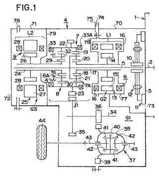 Sistema híbrido de transmisión de potencia para vehículos.