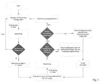 Procedimiento y dispositivo para optimizar el comportamiento de traspaso en una red de telefonía móvil.