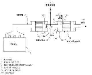 Aparato de purificación de gases de escape para motor.