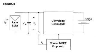 MÉTODO Y CIRCUITO PARA LA BÚSQUEDA Y SEGUIMIENTO DEL PUNTO DE MÁXIMA POTENCIA DE TRANSDUCTORES DE ENERGÍA.