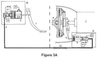 Sistema de doble accionamiento para embrague de cami n for Accionamiento neumatico