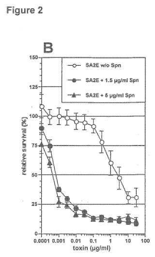 Composición que comprende un agente farmacológicamente activo acoplado a un componente específico de célula diana, y una saponina.