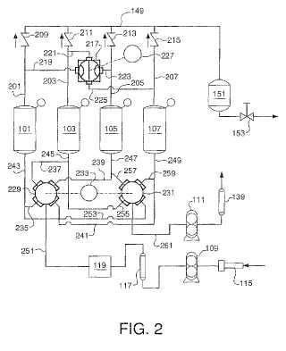 Sistema de adsorción de oscilación de presión con válvulas de múltiples orificios giratorios indexados.