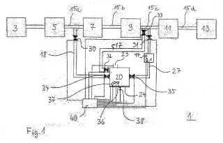 Procedimiento y dispositivo para la fabricación de cerveza.