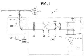 Aparato de reproducción de información óptica y aparato de grabación de información óptica que utilizan holografía.