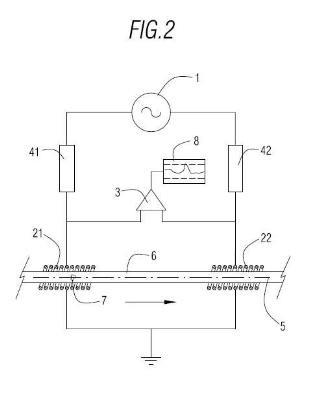 Sistema de detección de defectos internos profundos en piezas metálicas fabricadas mediante procesos continuos o intermitentes de laminación, trefilado y forja, y método correspondiente.