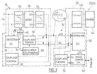 Conjunto de aparato/bloque de alimentación con transmisión de datos mediante corrrientes portadoras en linea CPL.