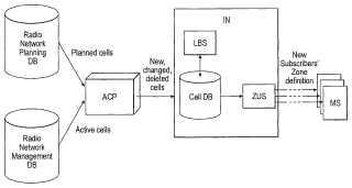 Sistema para actualizar áreas de zonas propias debido a cambios en la red.