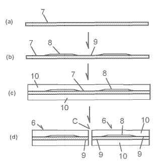 Método de producción de una tira de cinta y tira de cinta para un recipiente.