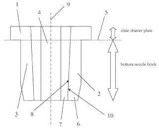 Placa de obturación de corredera y/o ladrillo perforado inferior reparables y procedimientos de fabricación y reparación de una placa de obturación de corredera y/o ladrillo perforado inferior reparables.