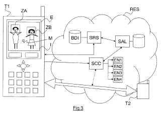 Procedimiento de comunicación que utiliza una imagen digital y procedimiento de transmisión de datos.