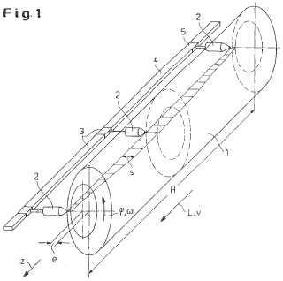 Método y dispositivo para determinar la excentricidad de un bloque hueco.