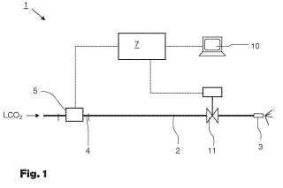 Dispositivo y procedimiento para la generación de nieve de dióxido de carbono.