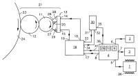 Dispositivo y método de impresión usando tintas curables por energía para impresora flexográfica.