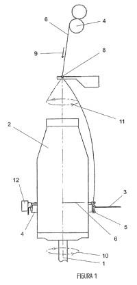 Nuevo sistema de torcido de hilo para máquinas retorcedoras e hiladoras.