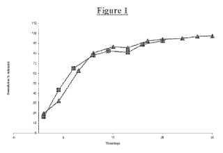 Producto farmacéutico depot que comprende N-{5-[(ciclopropilamino)carbonil]-2-metilfenil]-3-fluoro-4-(piridin-2-ilmetoxi)benzamida.