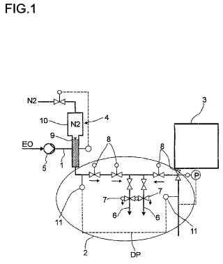 Procedimiento para evitar de manera segura una corriente de retorno durante el transporte de un líquido.