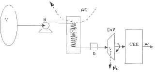 Sistema de generación de electricidd a base de nitrógeno.