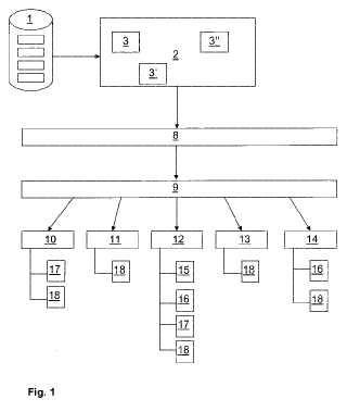 Procedimiento para la puesta a disposición de servicios en una infraestructura de red de telecomunicaciones.