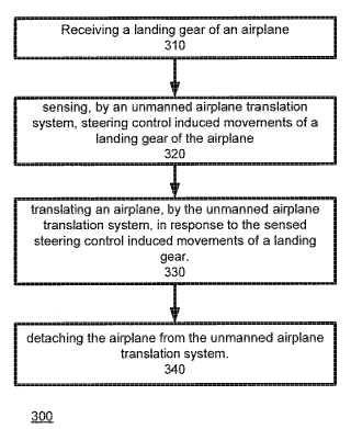 Sistema y procedimiento para trasladar aeronaves.